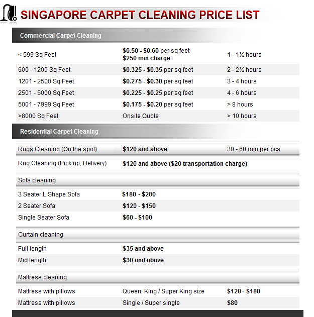 How Much Does It Cost For Carpet Cleaning Services In Singapore. Average Cost Of Carpet Cleaning Per Square Foot