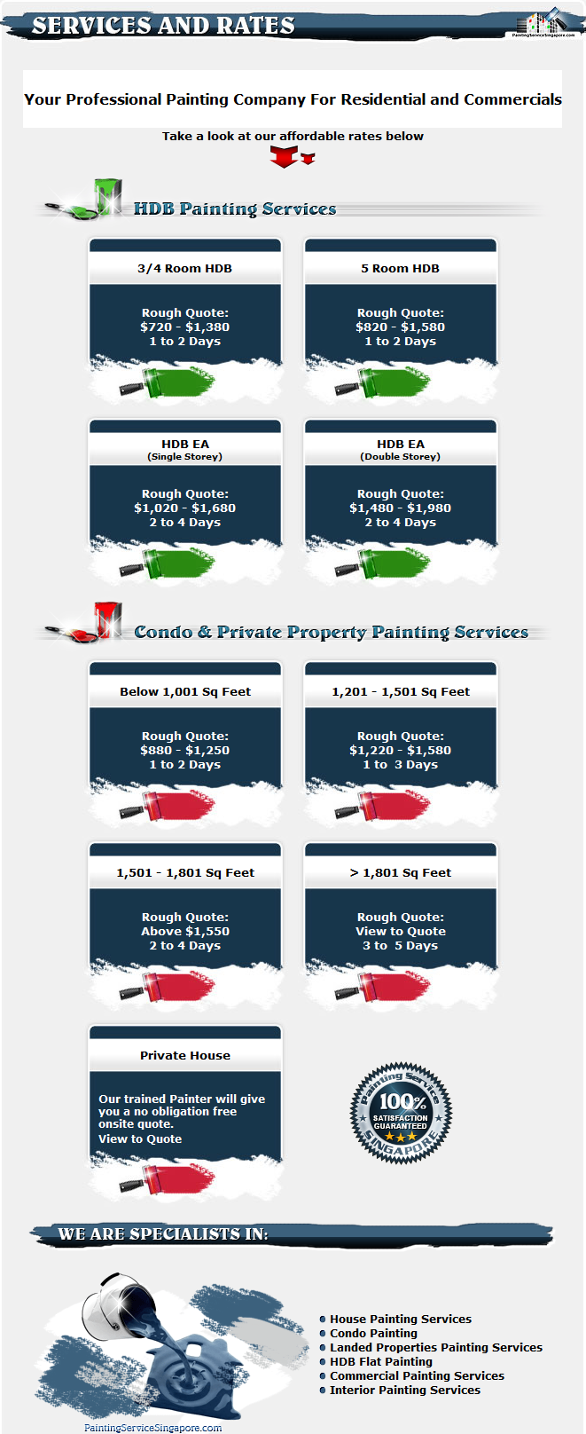 Painting Service Rates